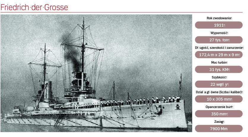 Bezcenna marynarka